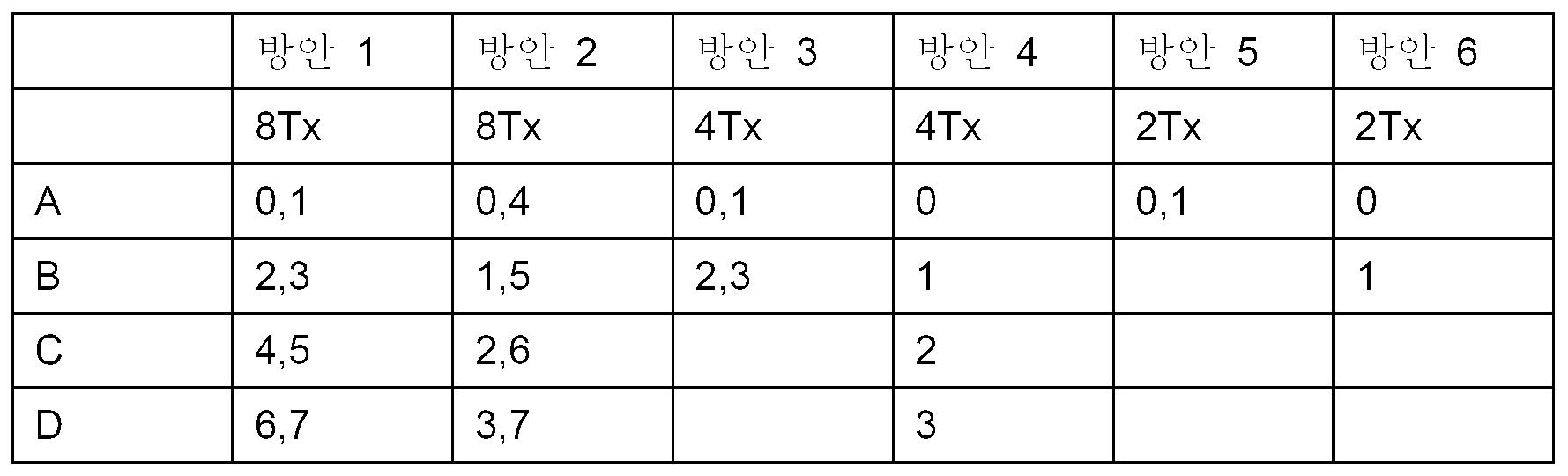 Figure 112010052063562-pat00003