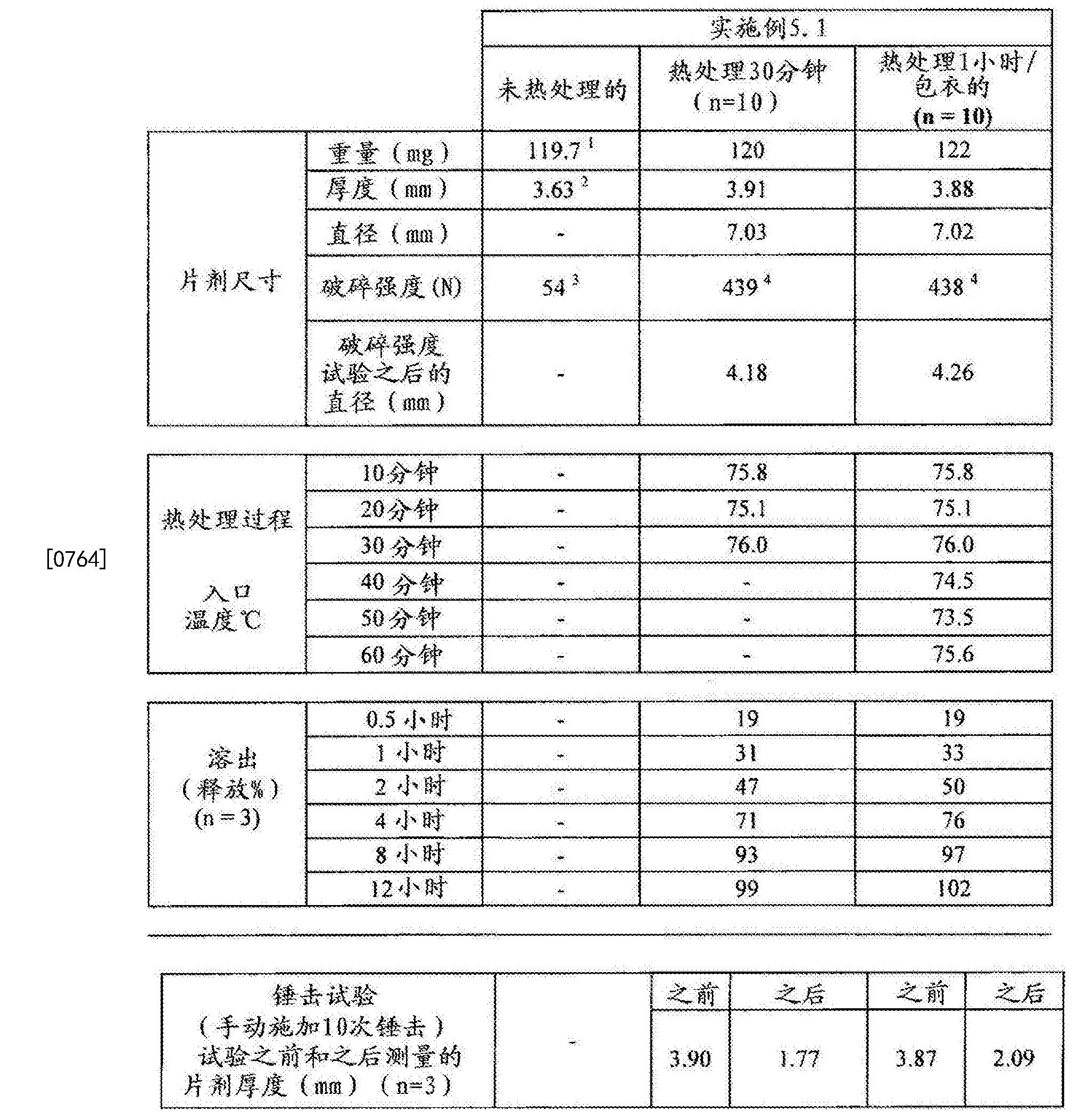 Figure CN102688241BD00621