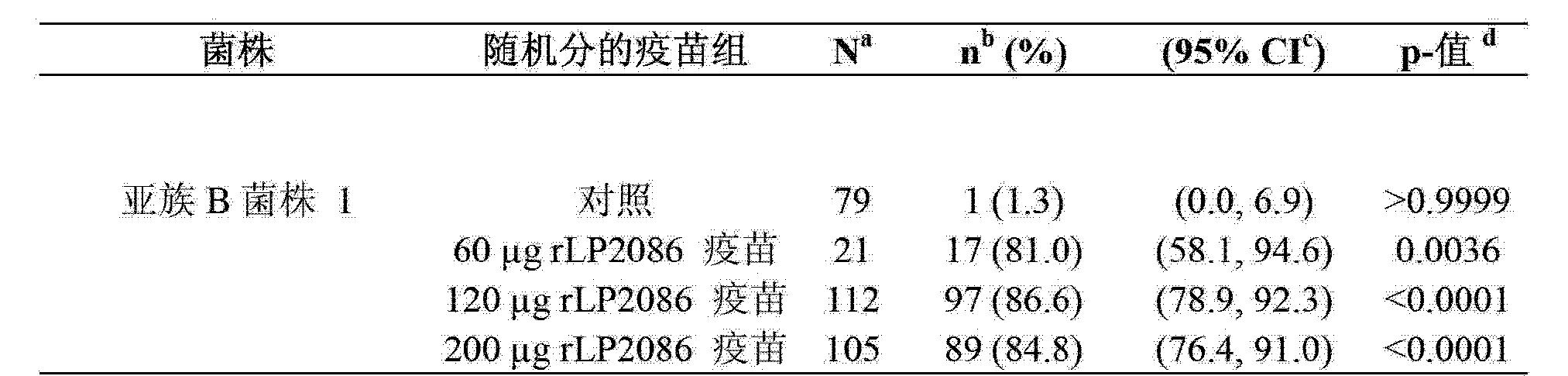 Figure CN103189071AD00332