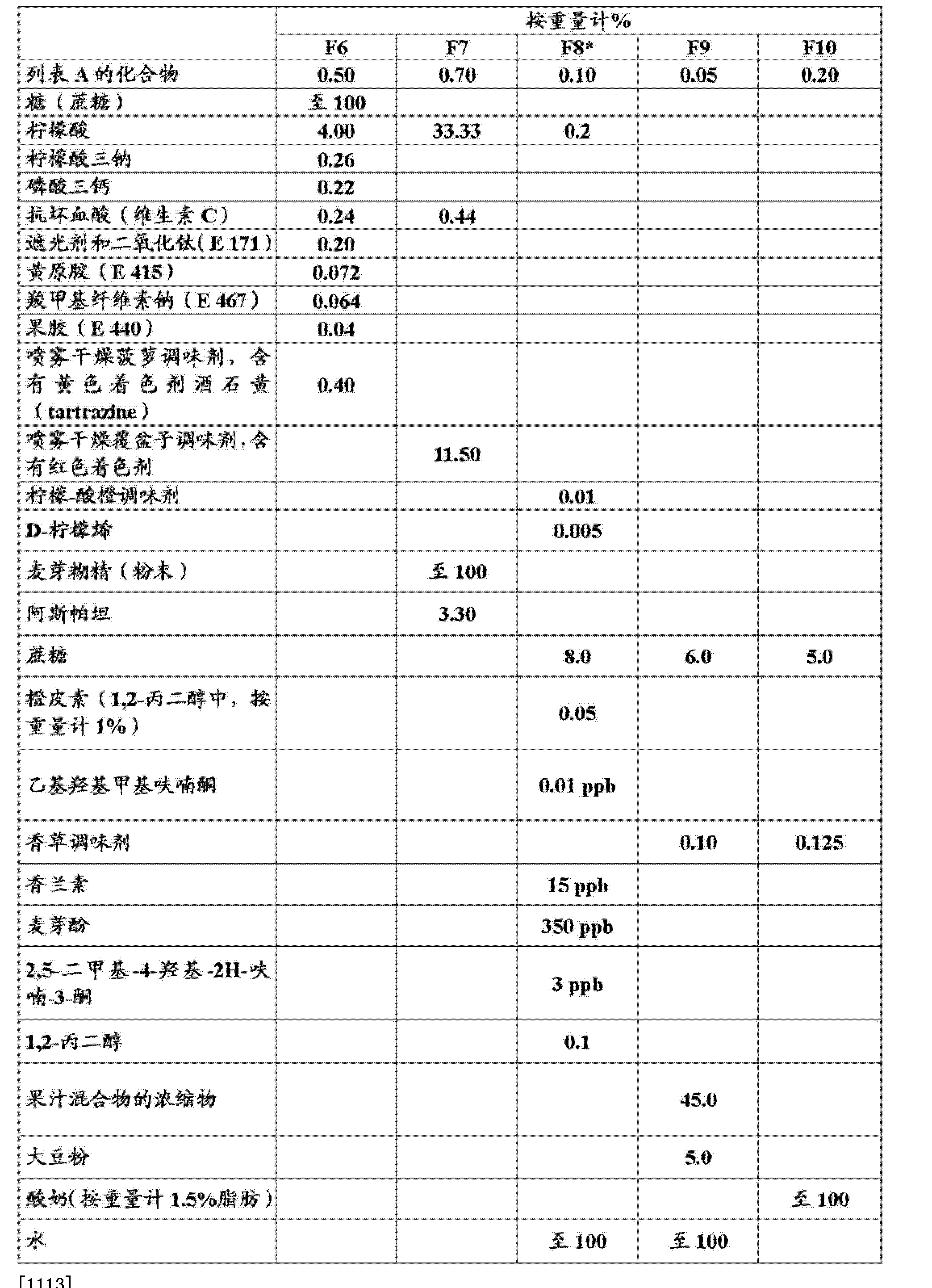 Figure CN103025310AD01341