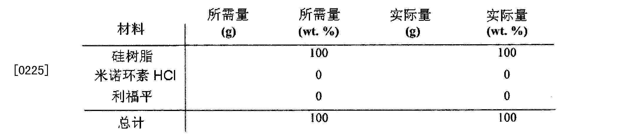 Figure CN102365102BD00333