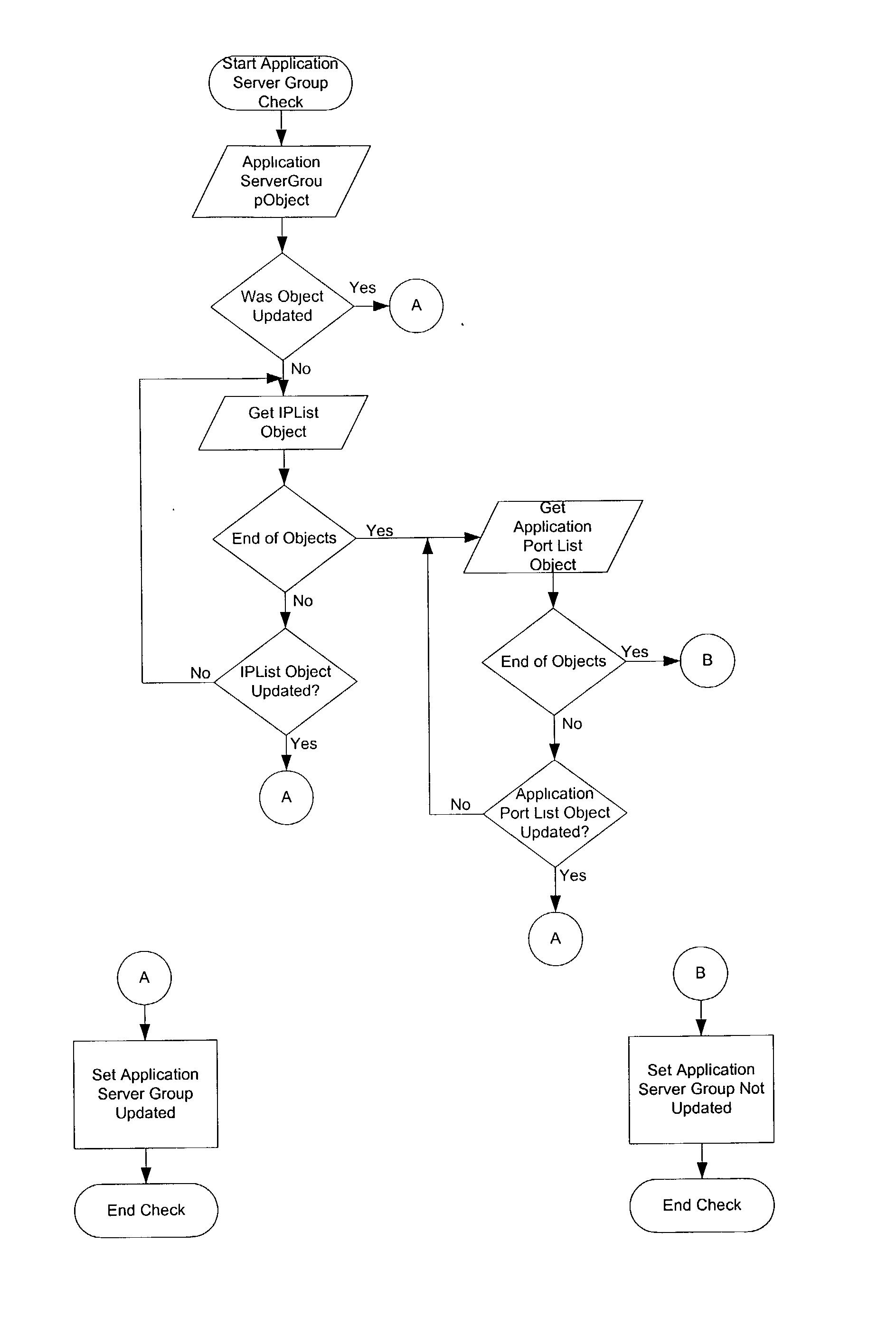 Figure US20030154404A1-20030814-P00040