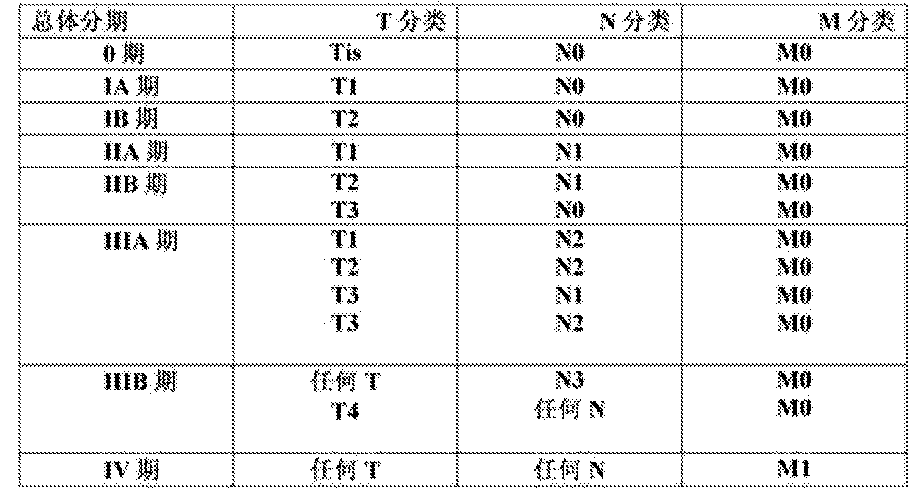 Figure CN105586433AD00071
