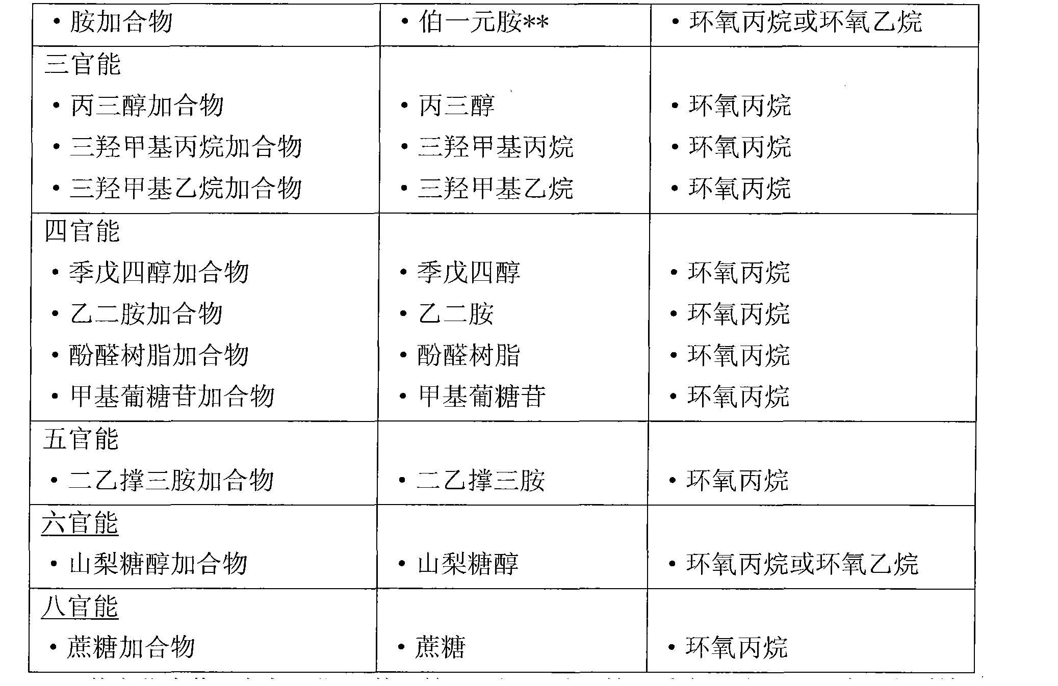 Figure CN102123583AD00162