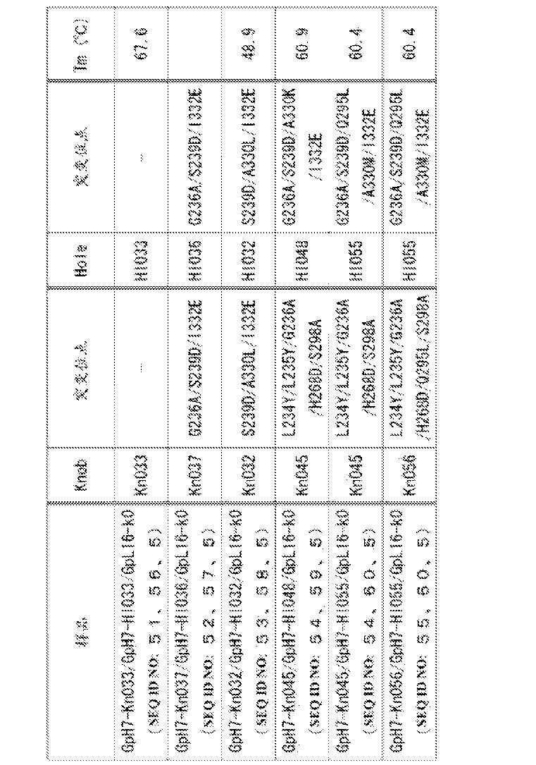 CN105102618A - Heterodimerized polypeptide - Google Patents