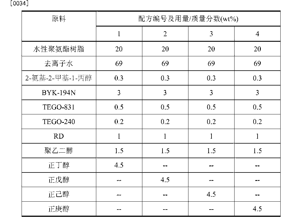 Figure CN105820643AD00061