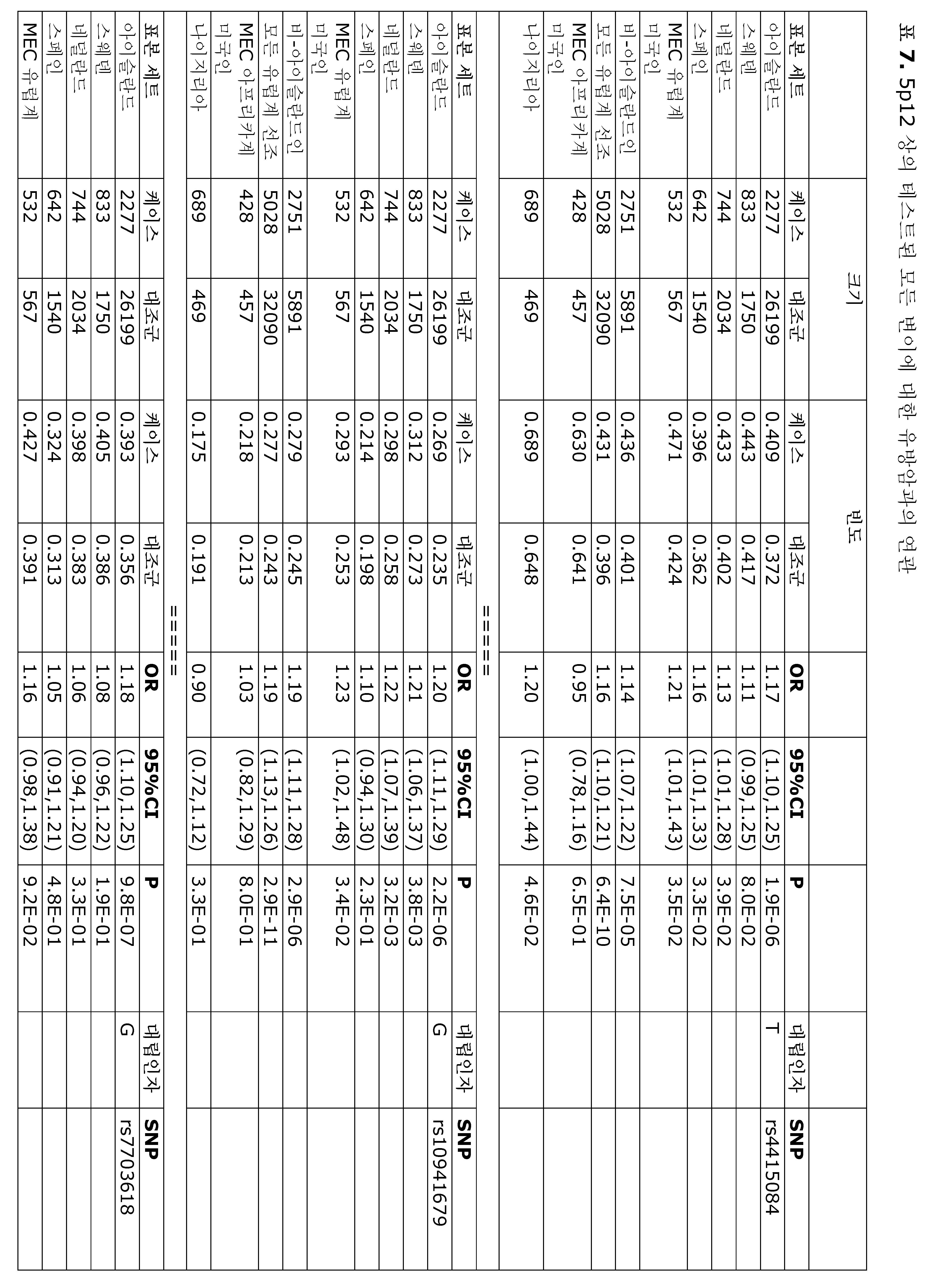 Figure 112009078431185-PCT00028