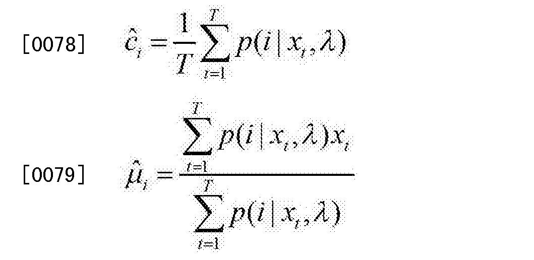 Figure CN103345923BD00103