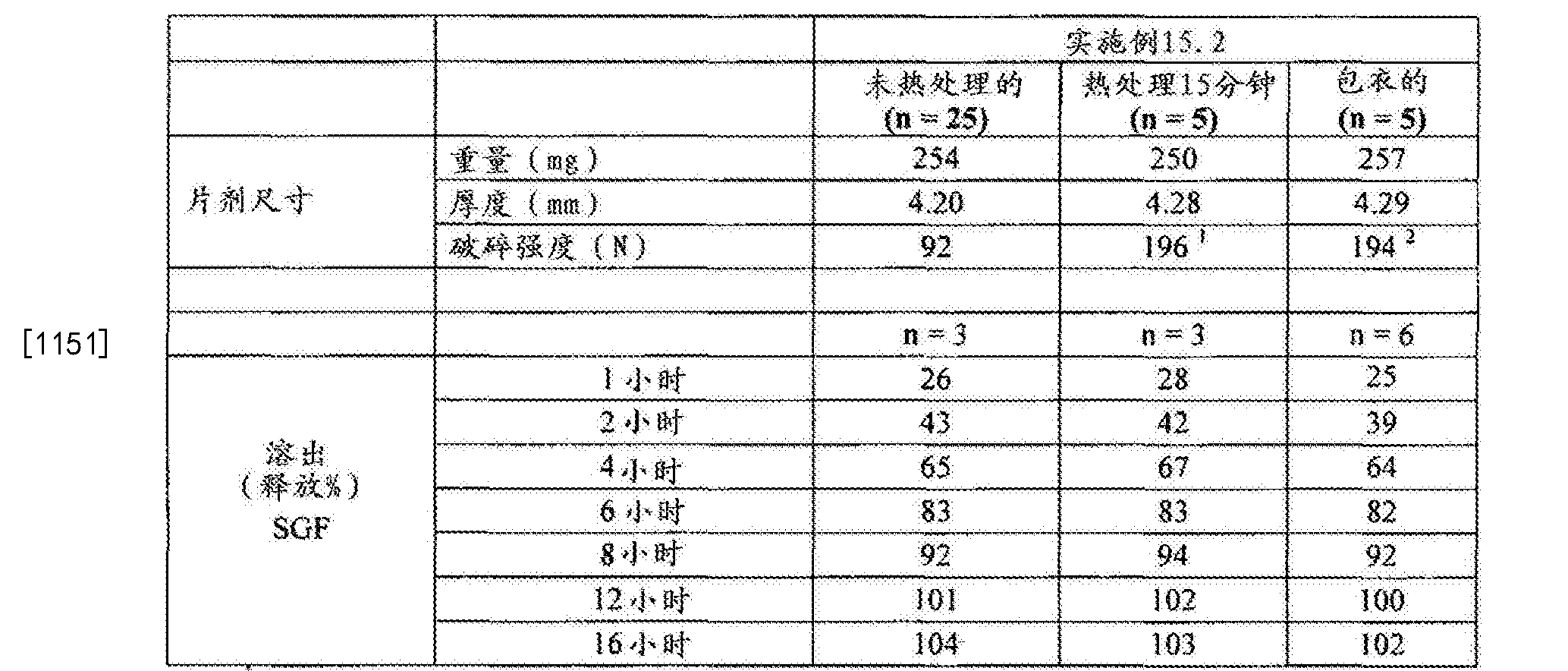 Figure CN102688241BD01072