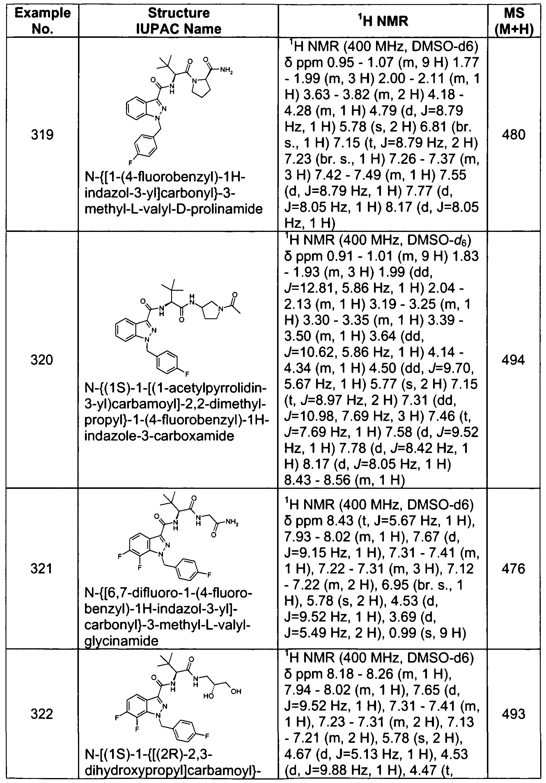 Figure imgf000196_0001