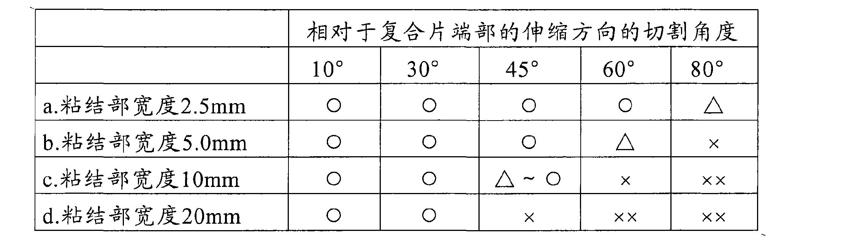 Figure CN101541282BD00111