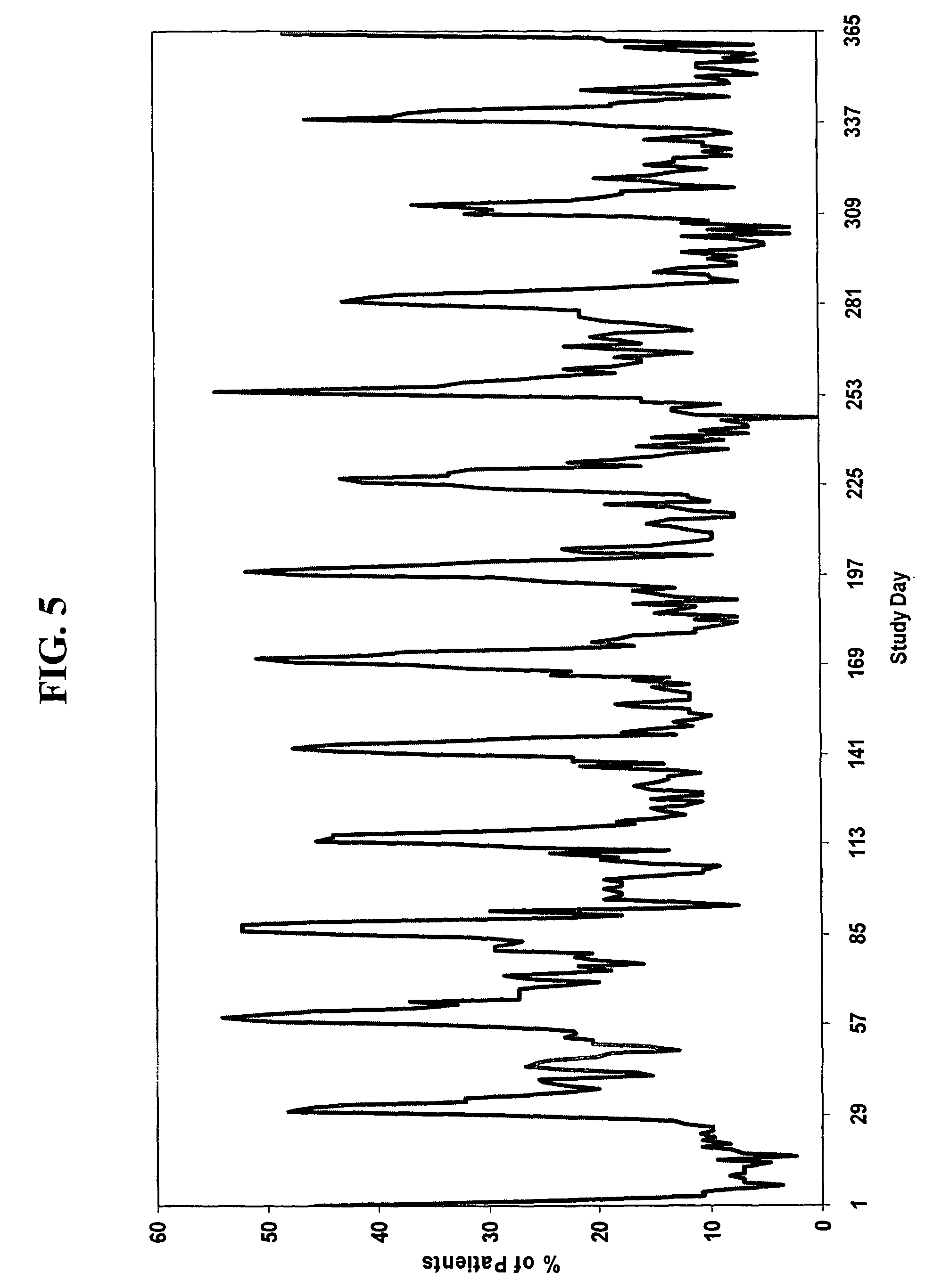 US7855190B2 - Methods of hormonal treatment utilizing