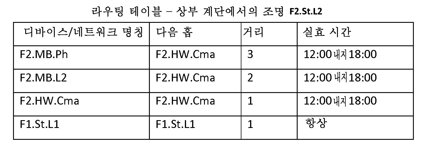 Figure 112017020464211-pct00012
