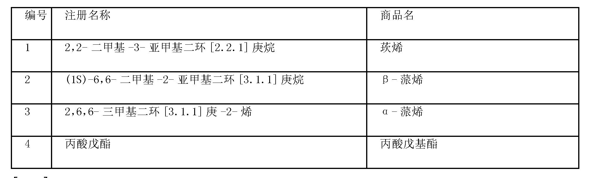 Figure CN101611129BD00092