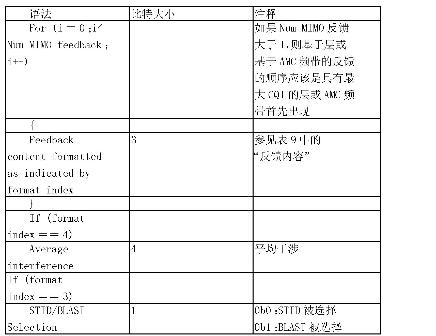 Figure CN101156322BD00311