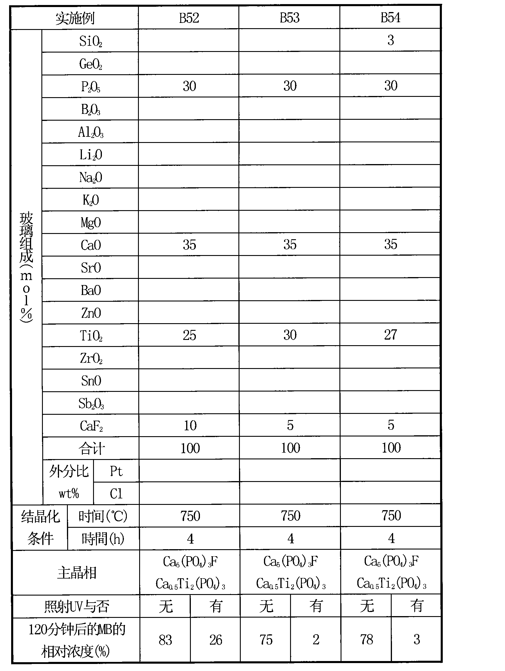 Figure CN102947001AD00481