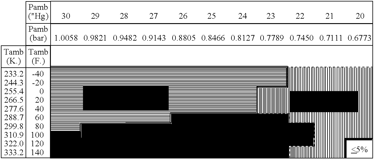 Figure US20090249783A1-20091008-C00001