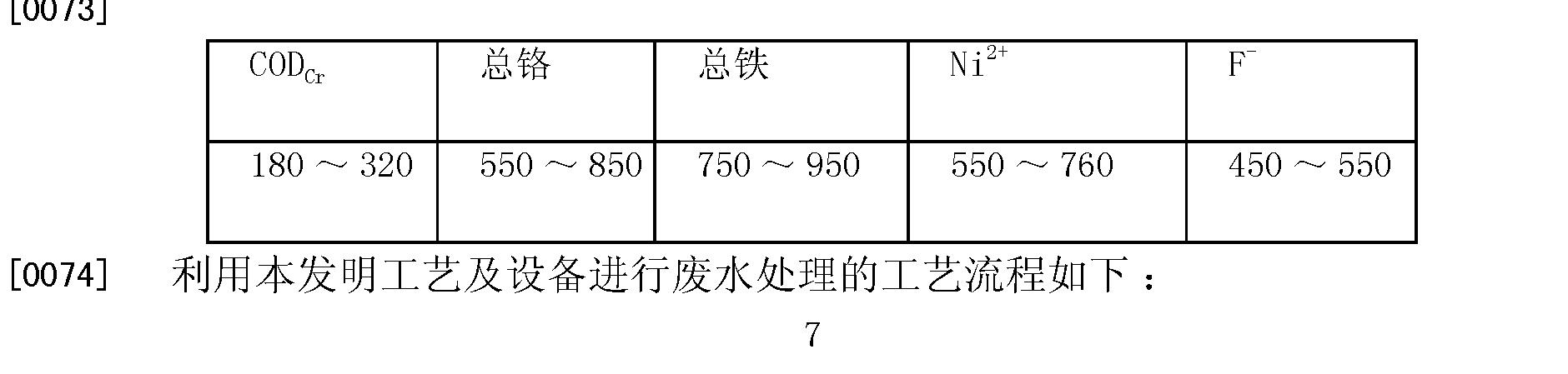 Figure CN101648757BD00072