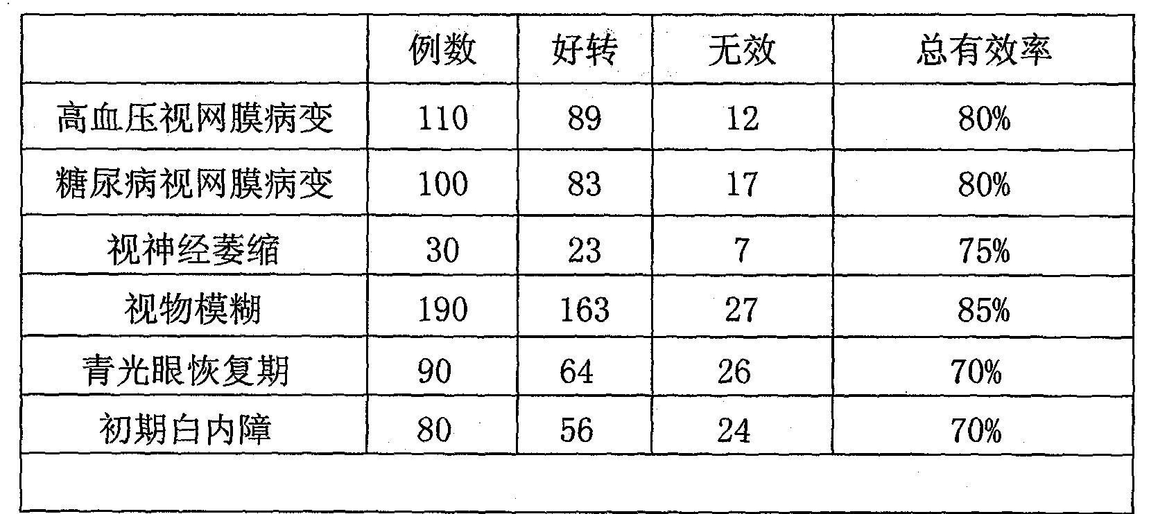 Figure CN101773595BD00081