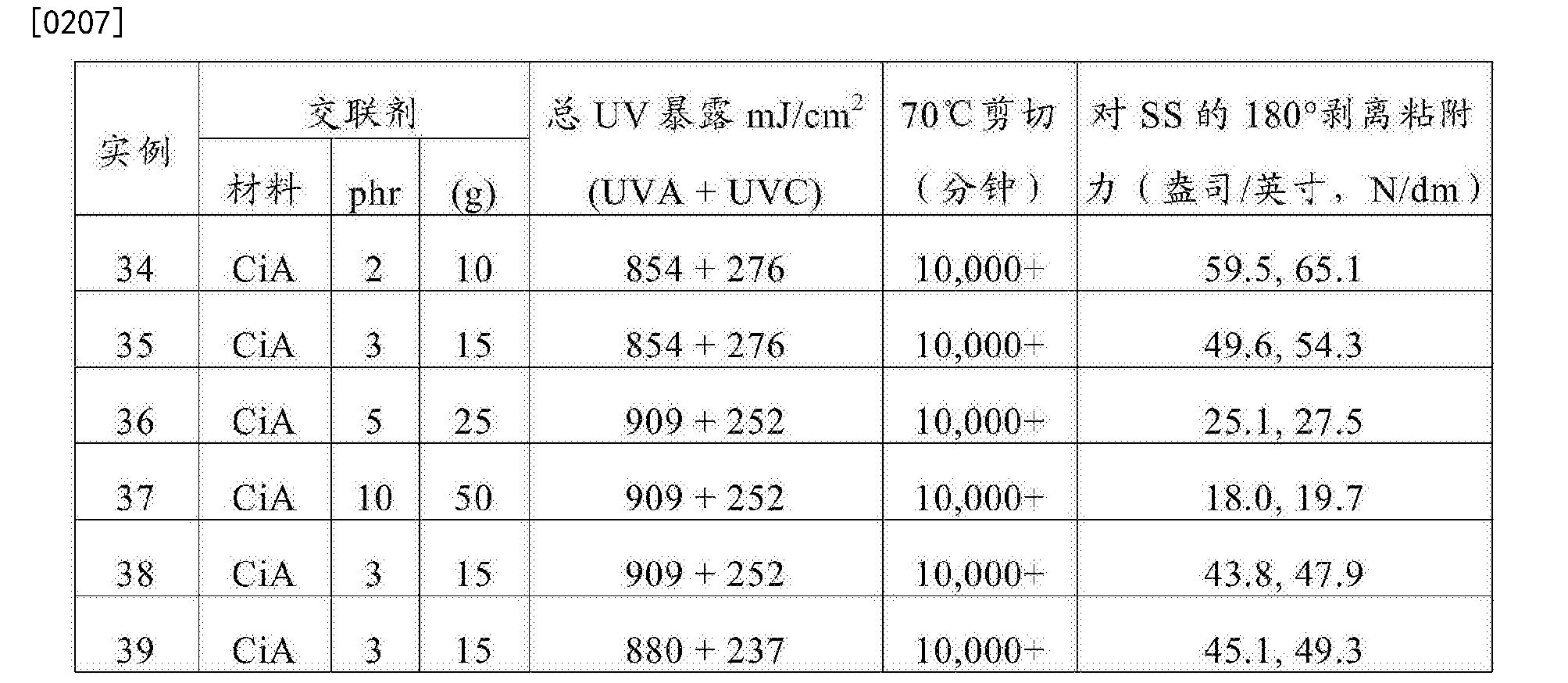 Figure CN105121579BD00271