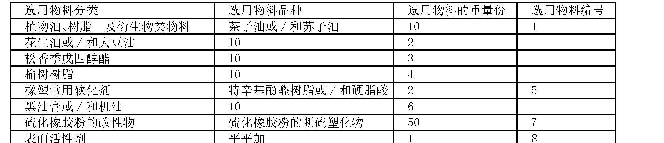 Figure CN101402745BD00342