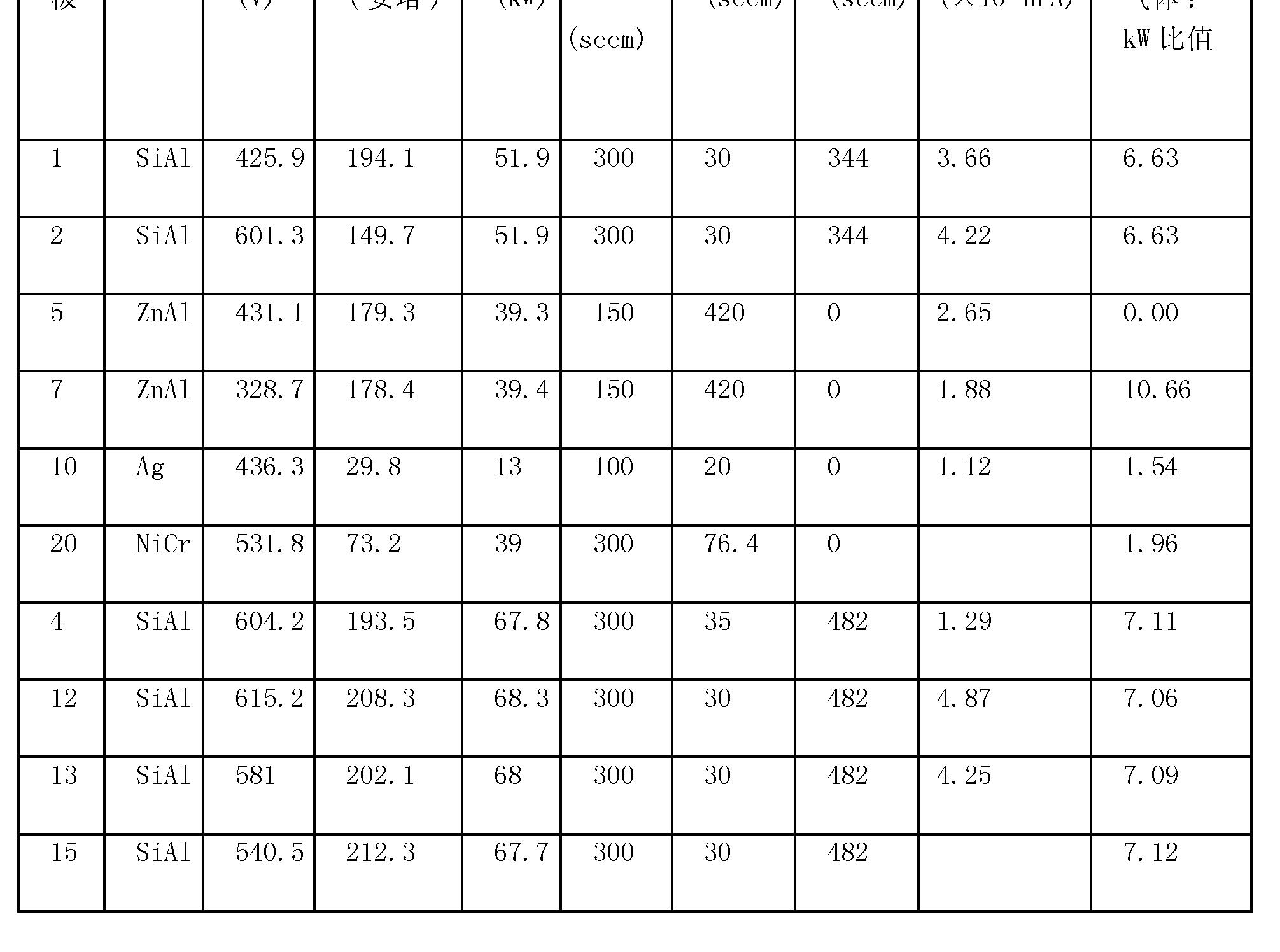 Figure CN101925552BD00272