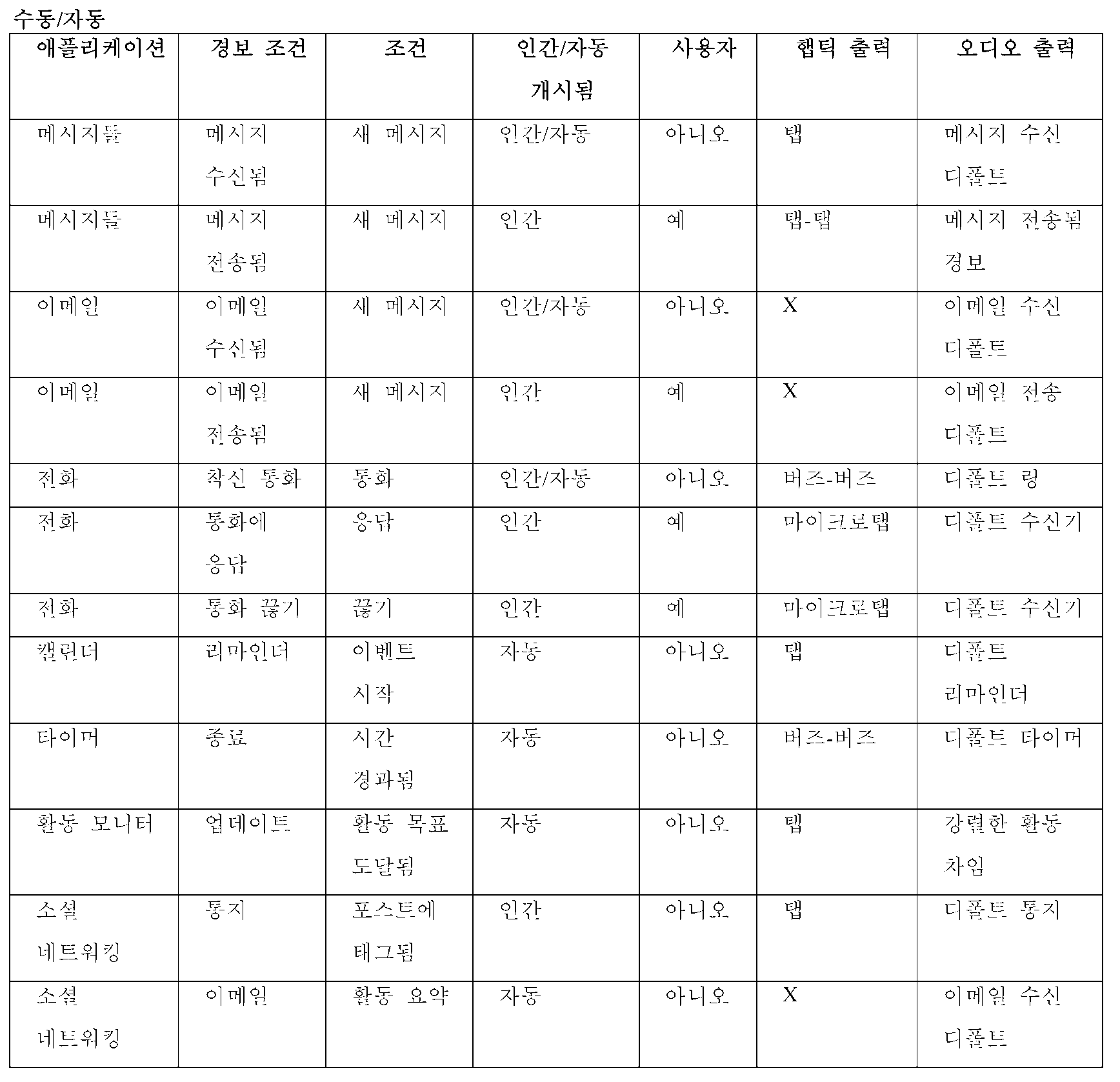 Figure 112017020979212-pct00019