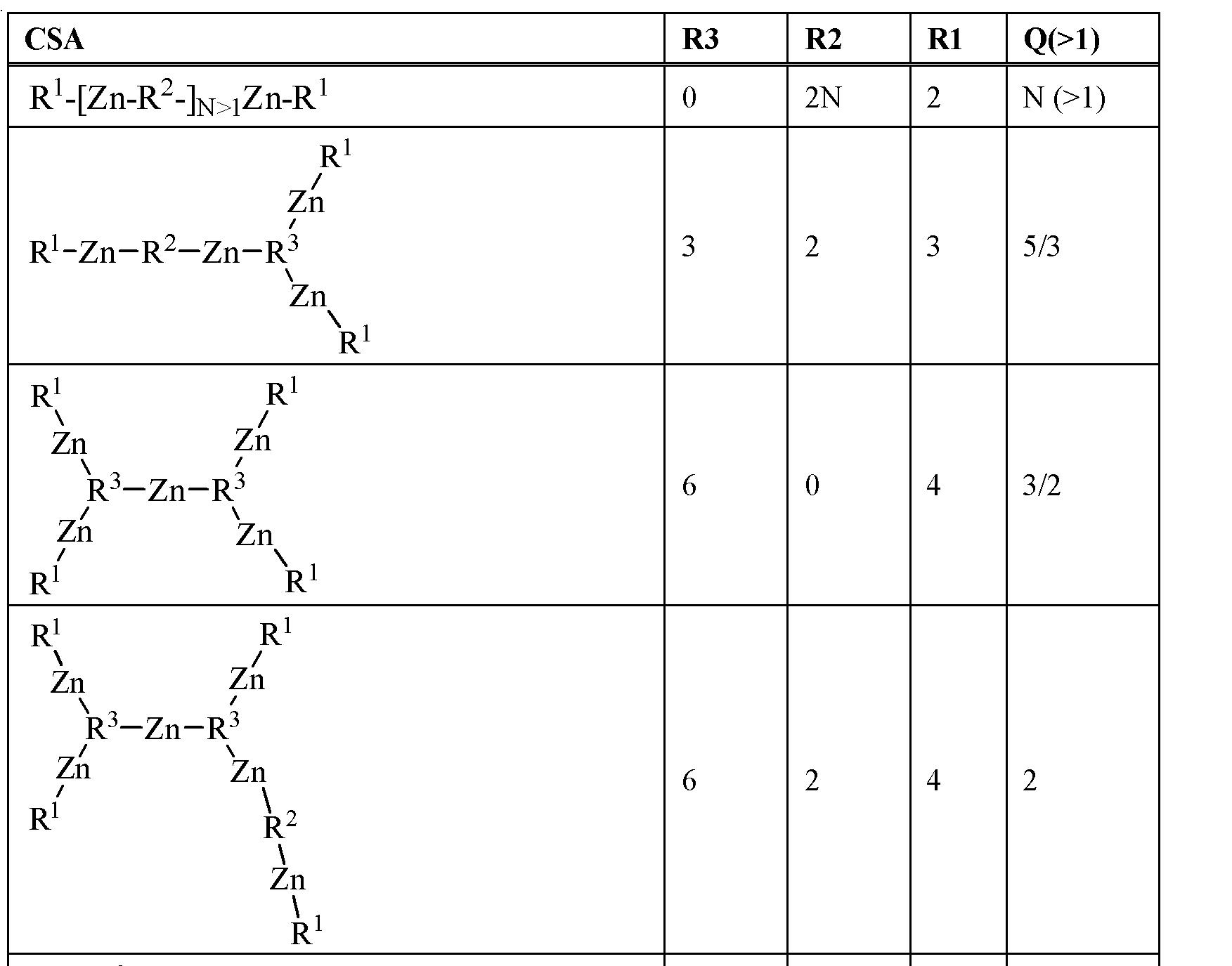 Figure CN102498133BD00171