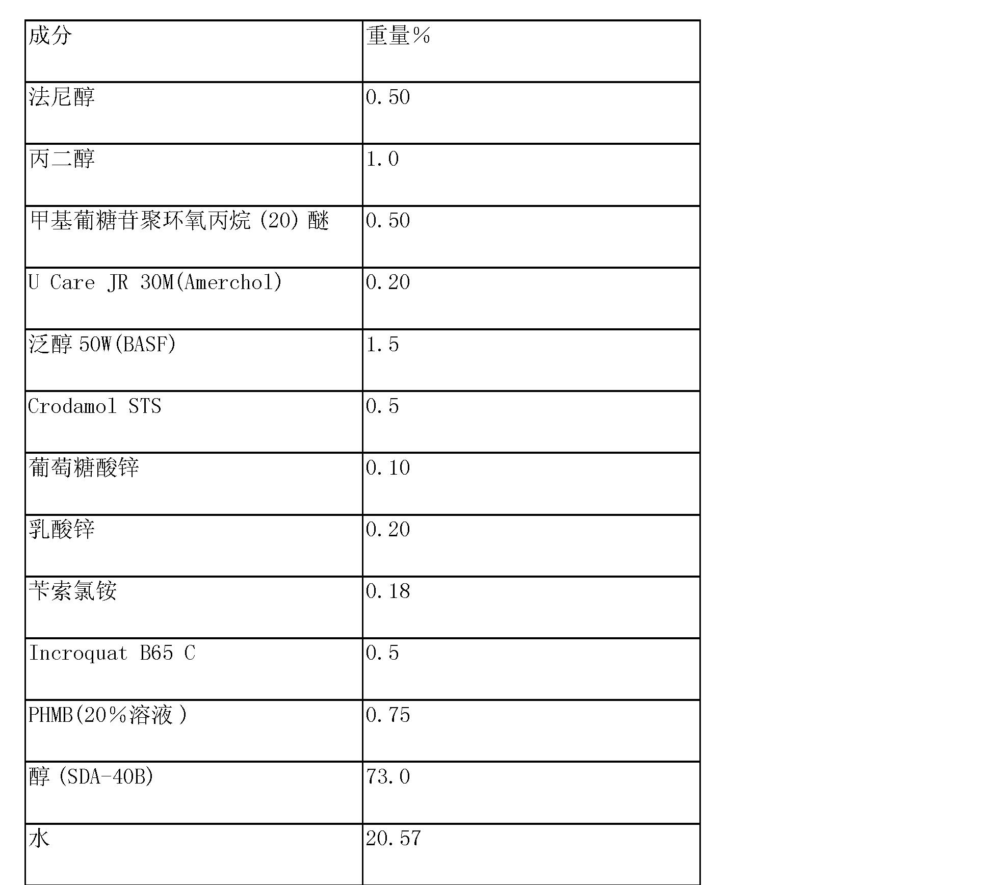 Figure CN101163455BD00352