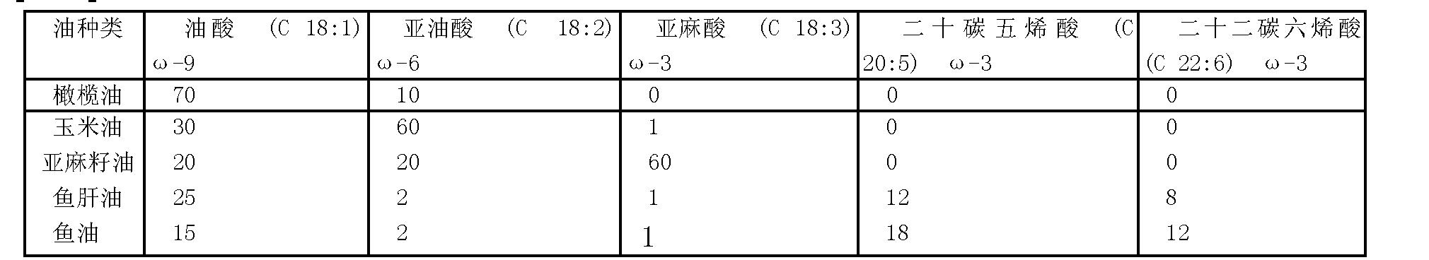Figure CN101687066BD00391