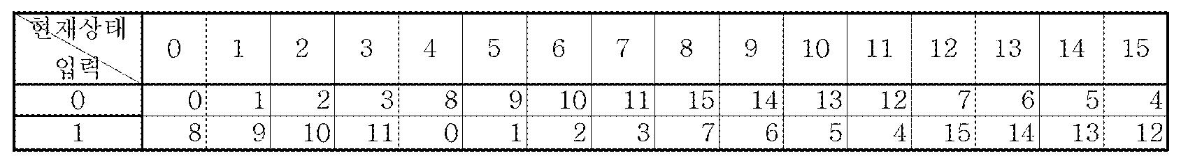 Figure 112005051695892-pat00050