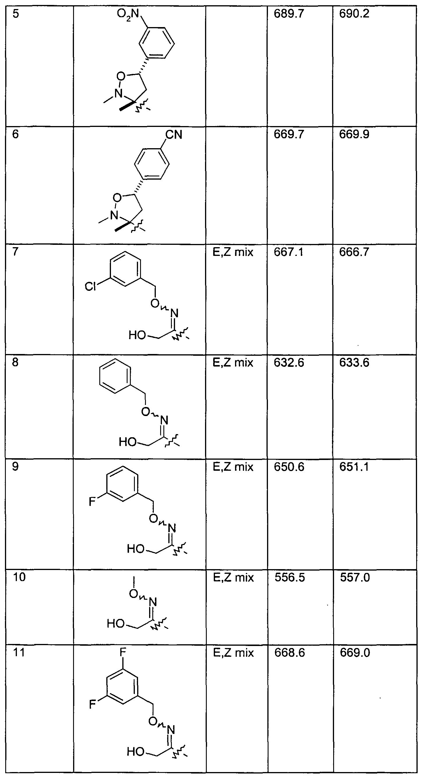 Figure imgf000144_0001