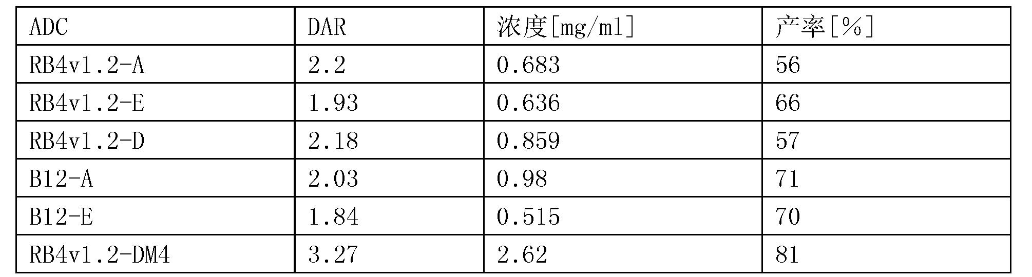 Figure CN105050661BD01211