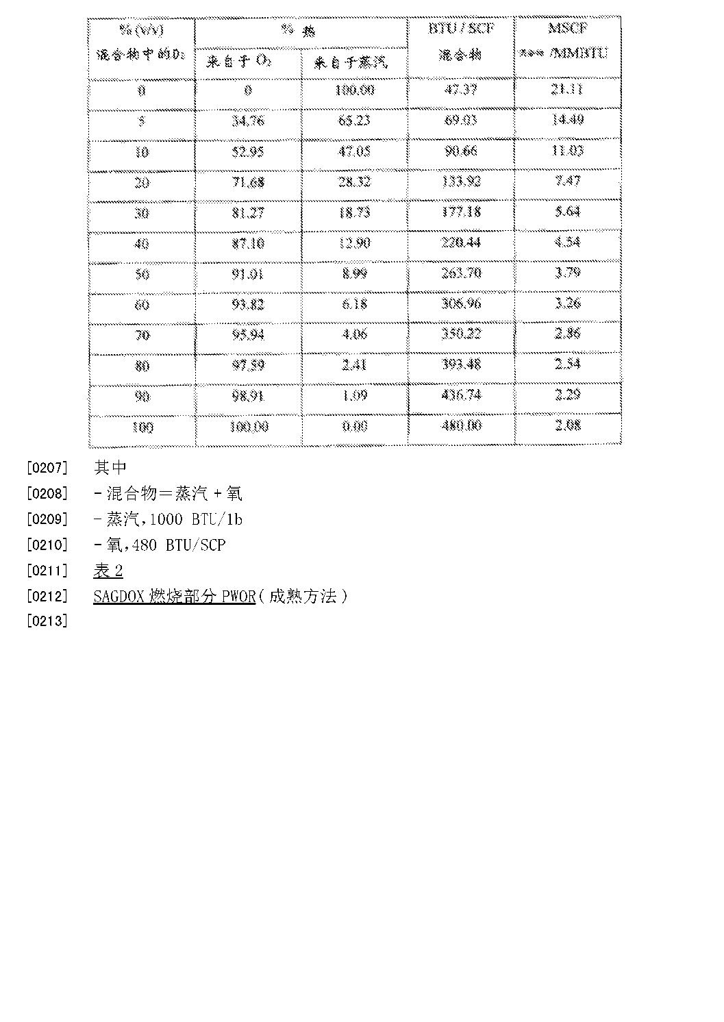 Figure CN105008660AD00151