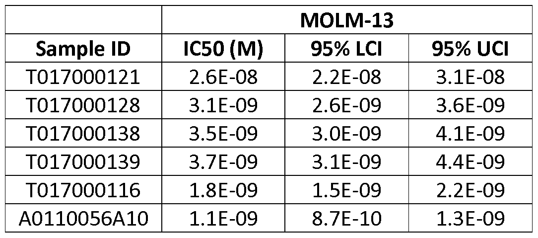 Figure imgf000180_0001