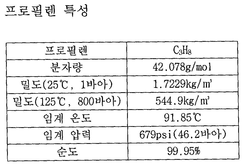 Figure 112007008248036-PCT00025