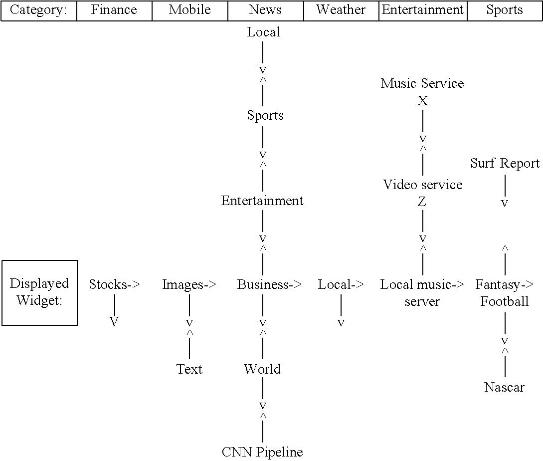 Figure US09344522-20160517-C00002