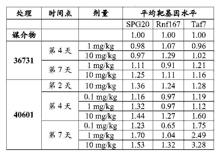 Figure CN105164261AD00601