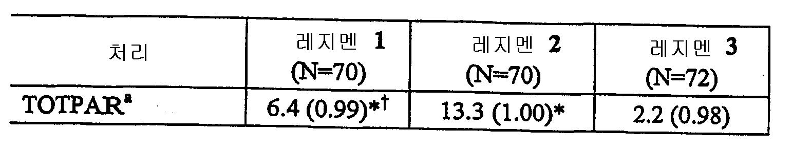 Figure 112006029415911-PCT00018