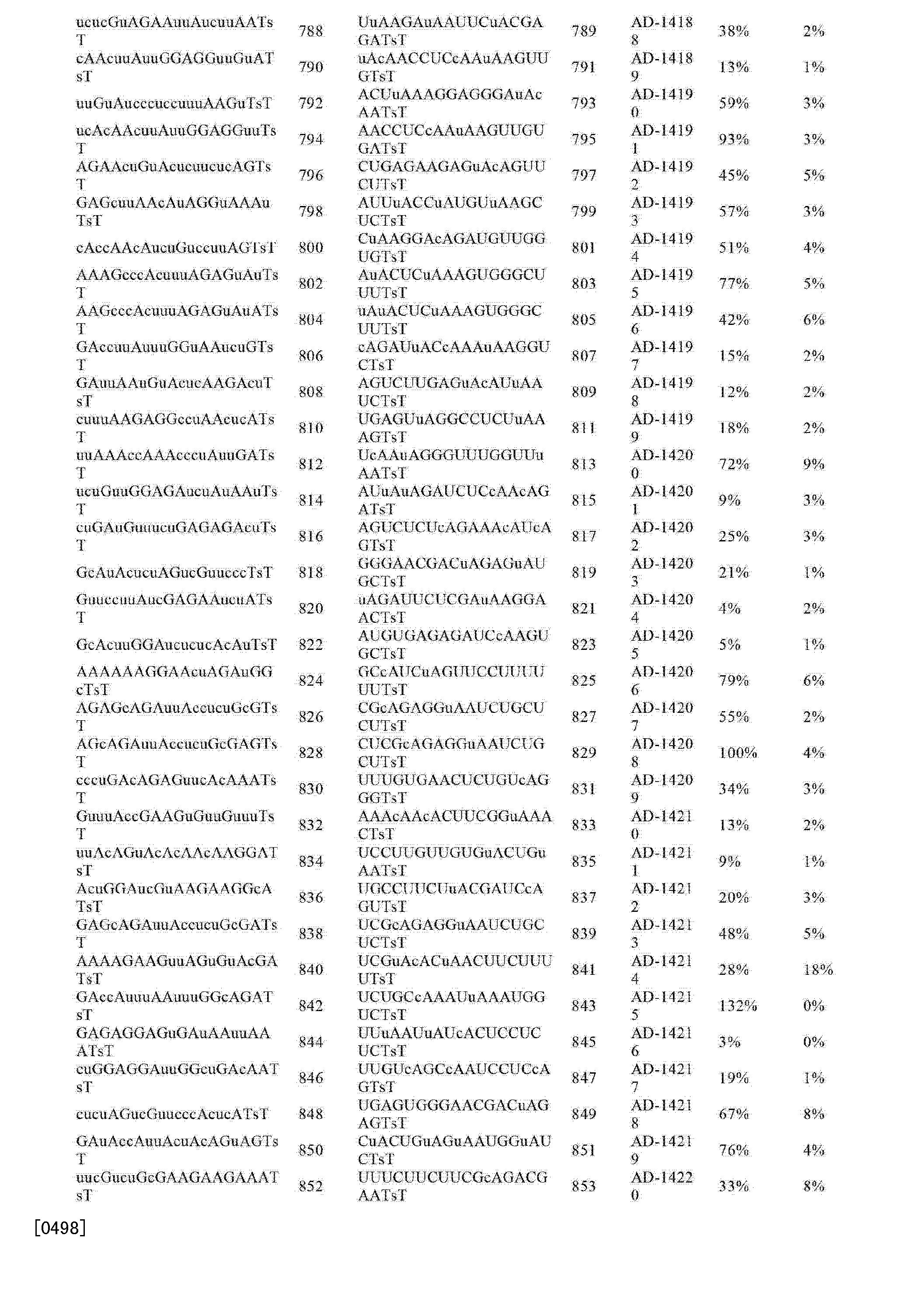 Figure CN104922699AD00941