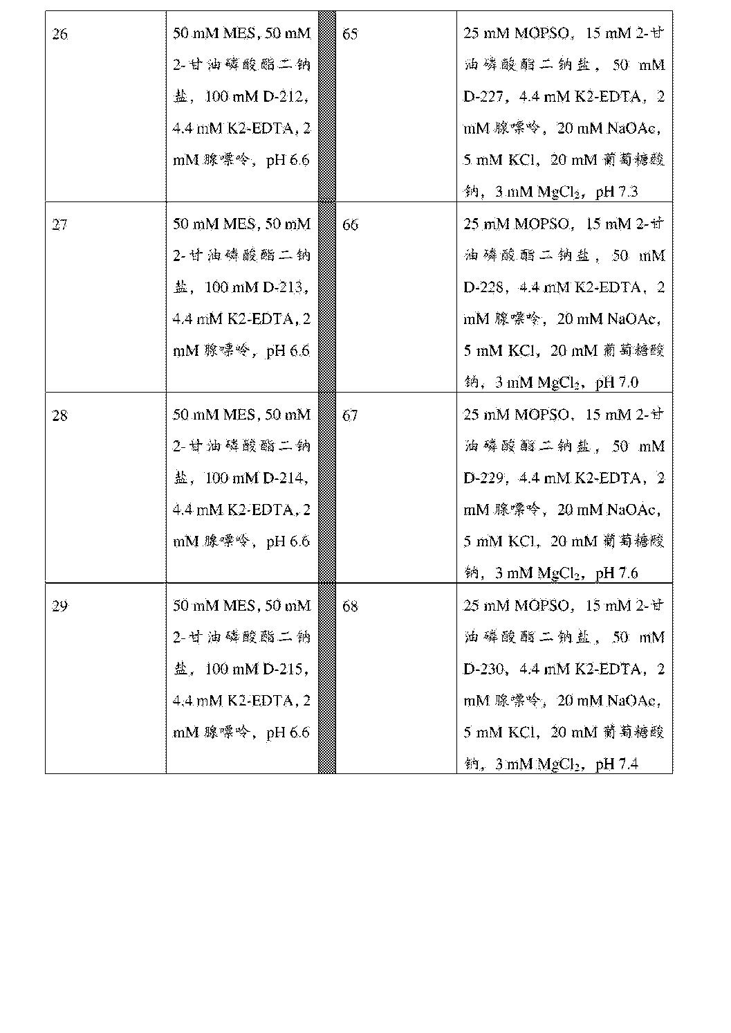 Figure CN106687580AD00231