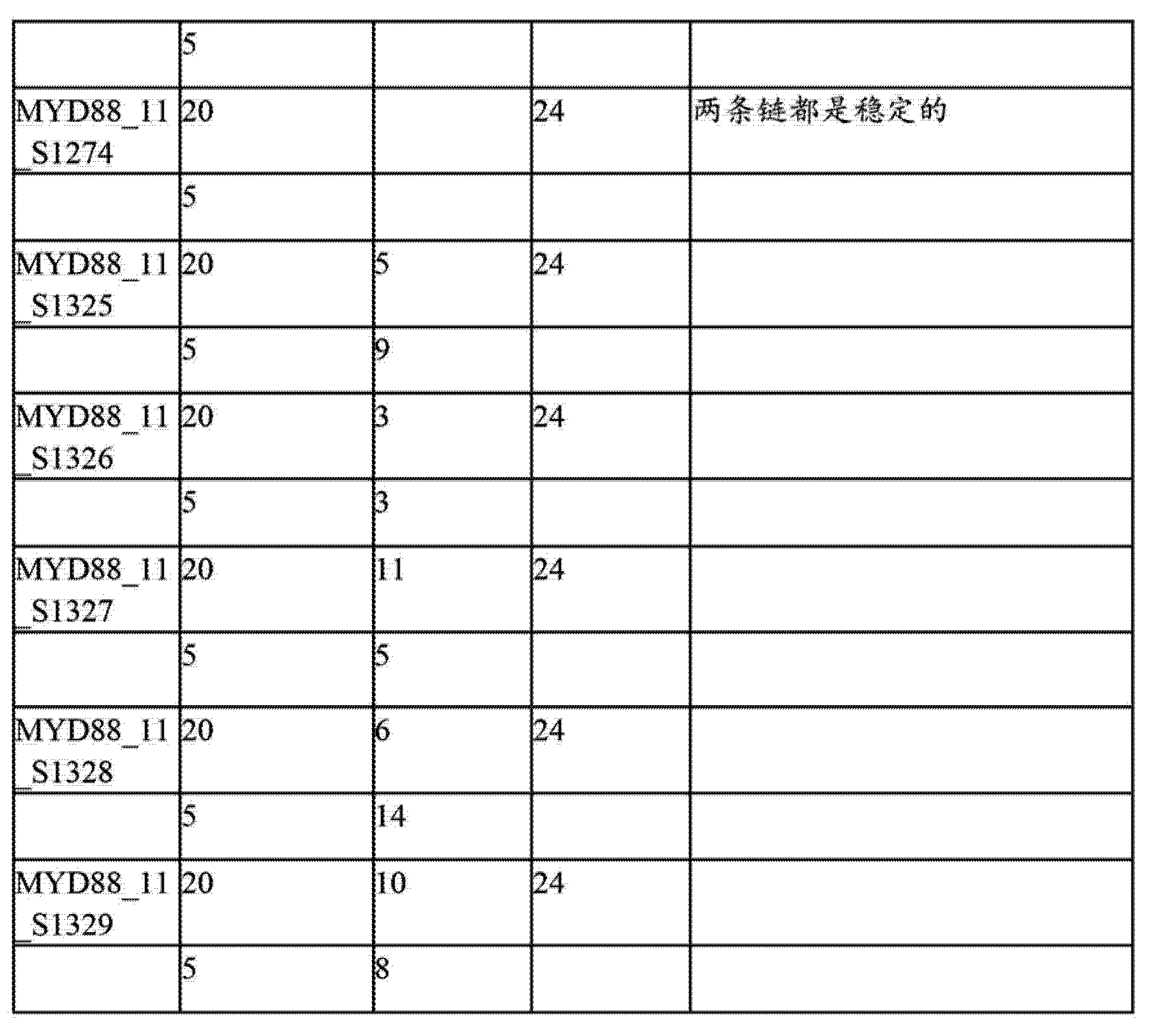 Figure CN103298939AD00821