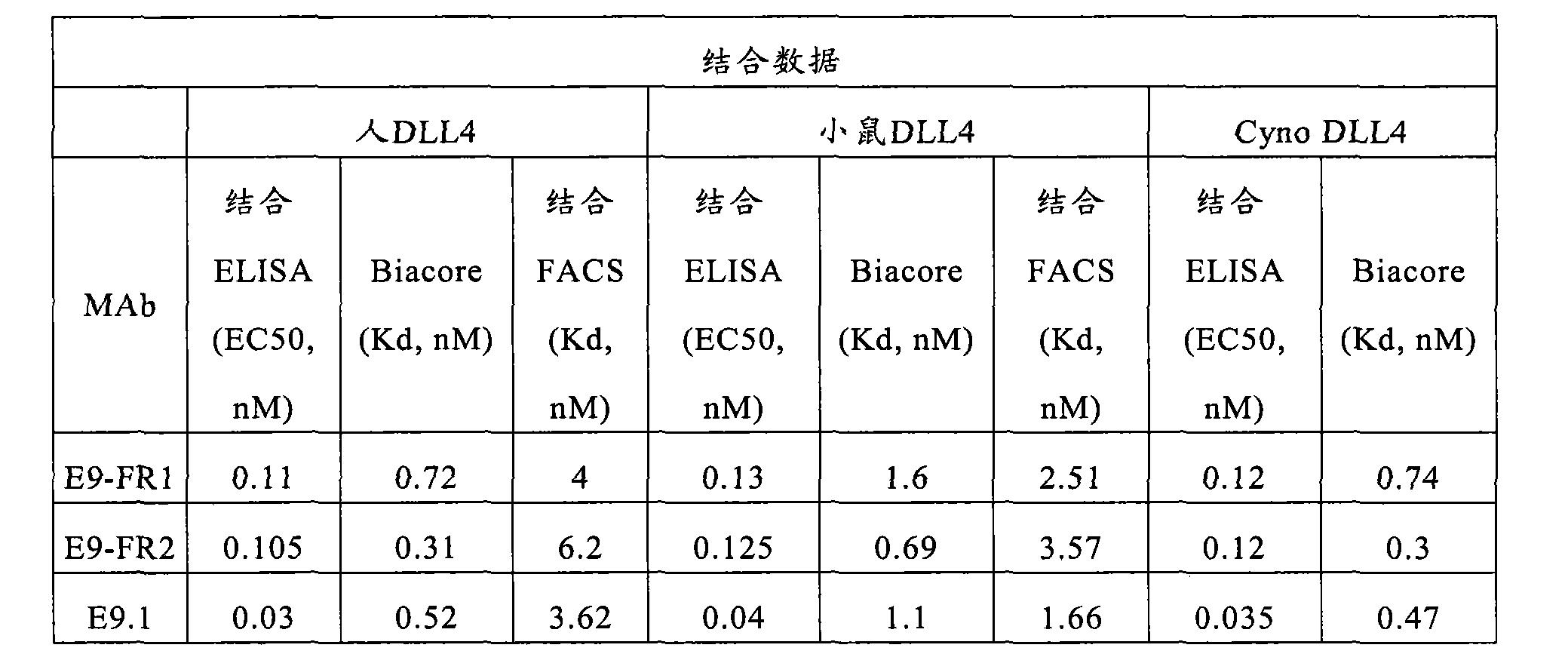 Figure CN102741288AD01333