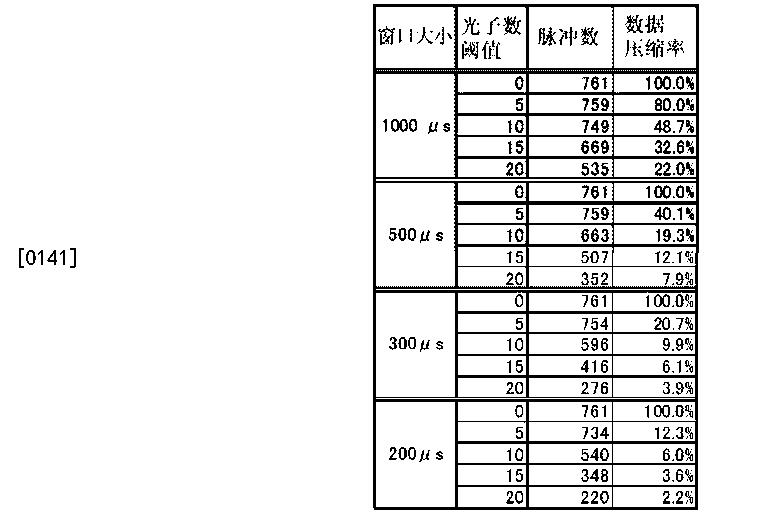 Figure CN103477210BD00241
