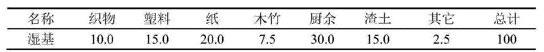 Figure CN105757675AD00091