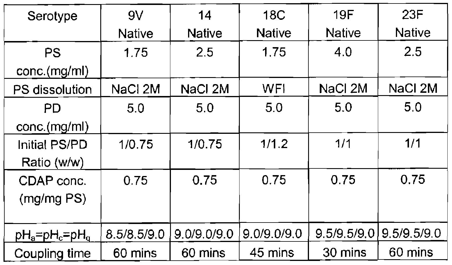 Figure imgf000060_0003
