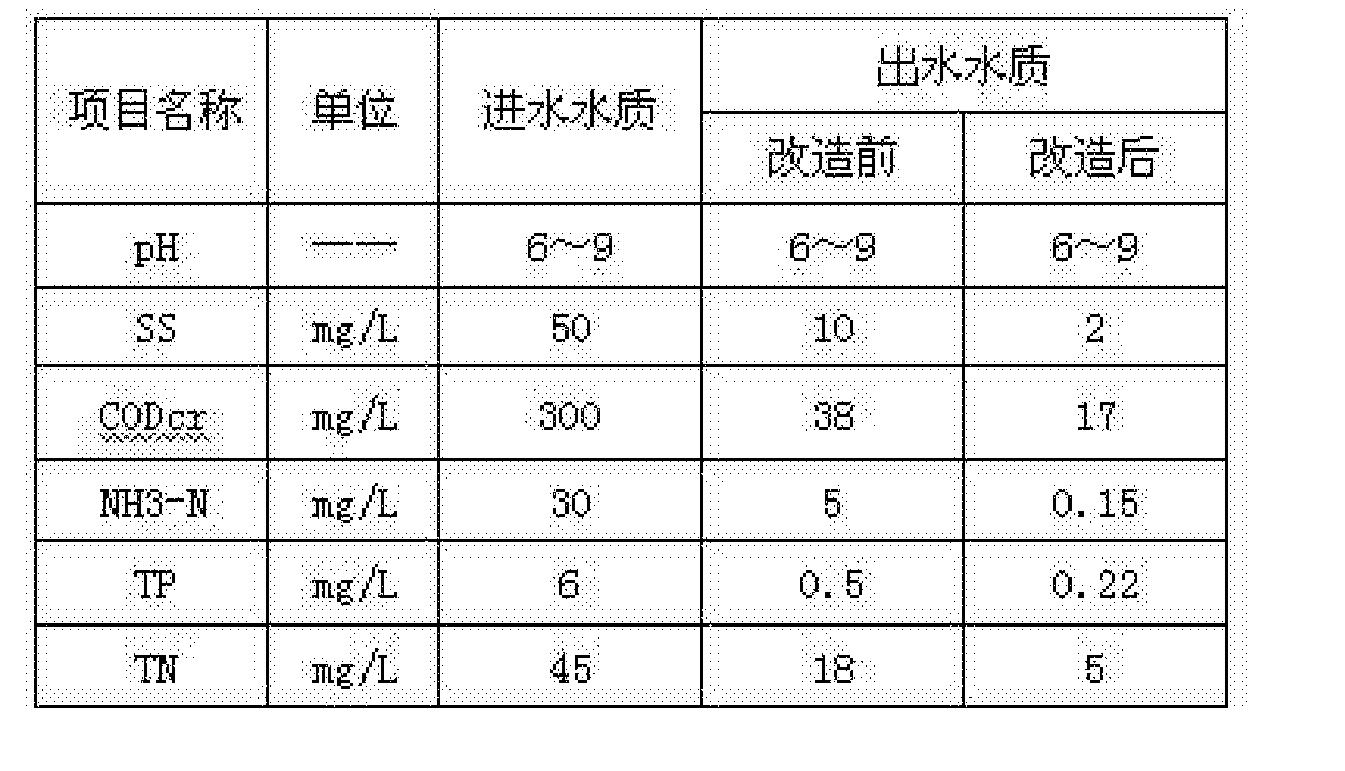 Figure CN108101218AD00091