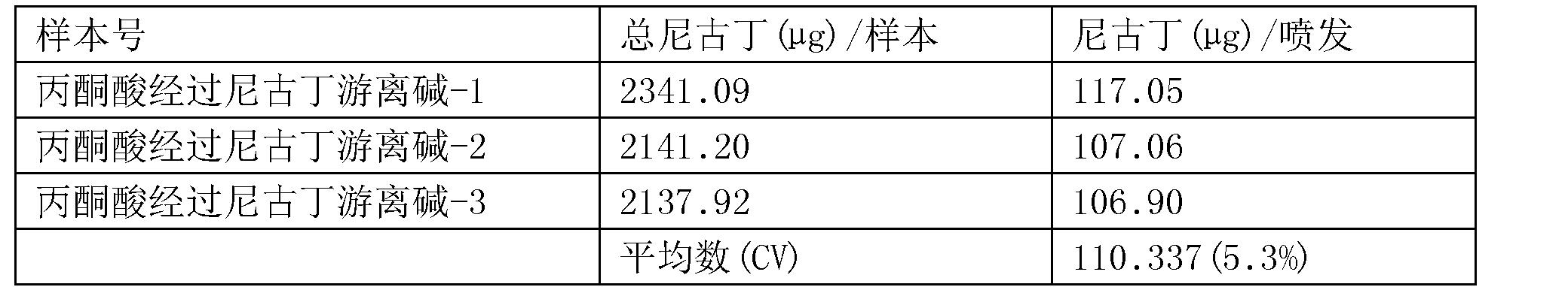 Figure CN103418062BD00212