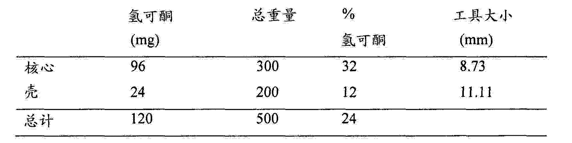 Figure CN104856967AD00302