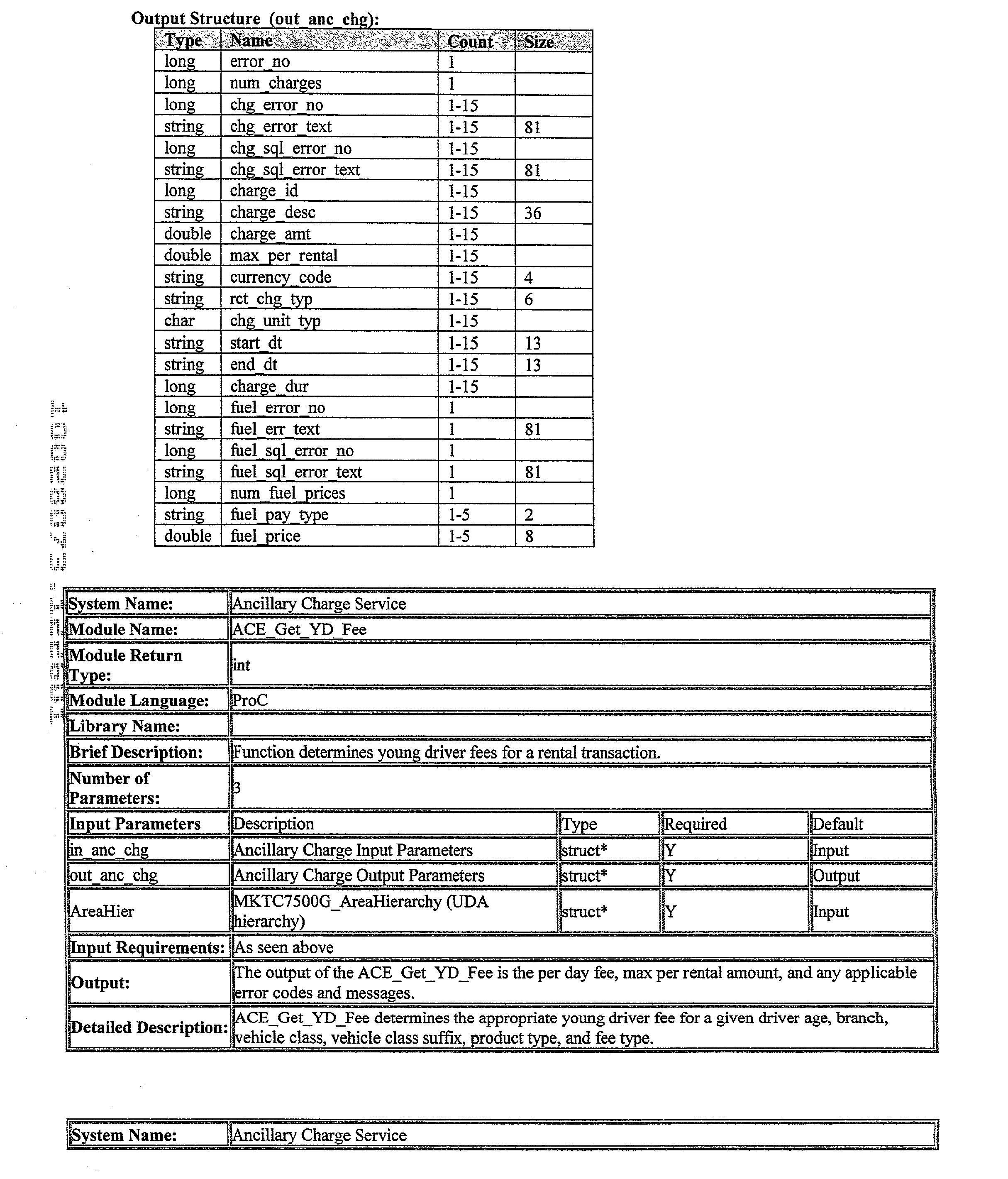 Figure US20030125992A1-20030703-P00841